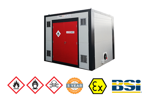 CHEMICAL SAFETY SOLUTIONS